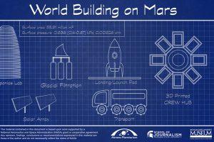 NASA Grant Blue Print